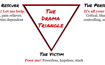 You can choose the Empowerment Dynamic instead of the Victim Triangle